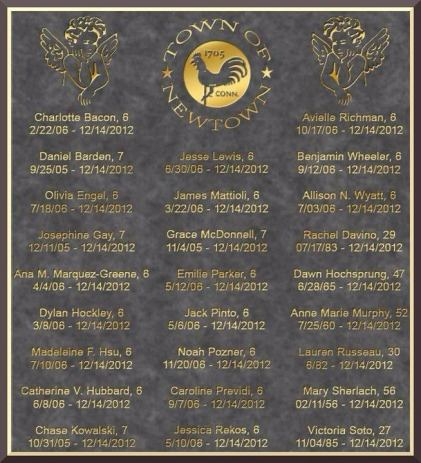Sandy Hook - Memorial engraved plaque with names